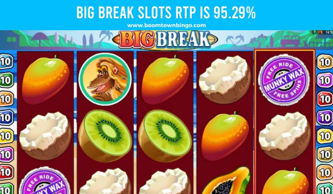 Big Break Slots Return to player