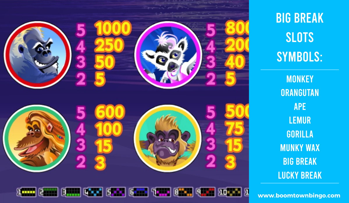 Big Break Slots machine Symbols