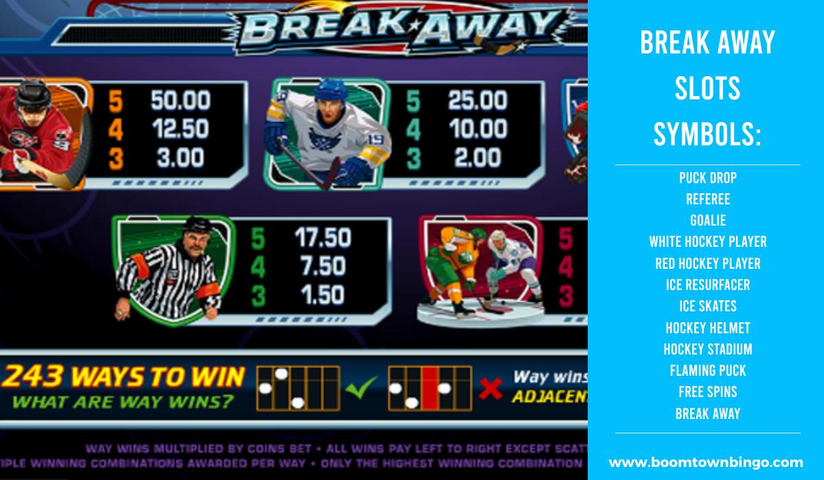 Break Away Slots machine Symbols