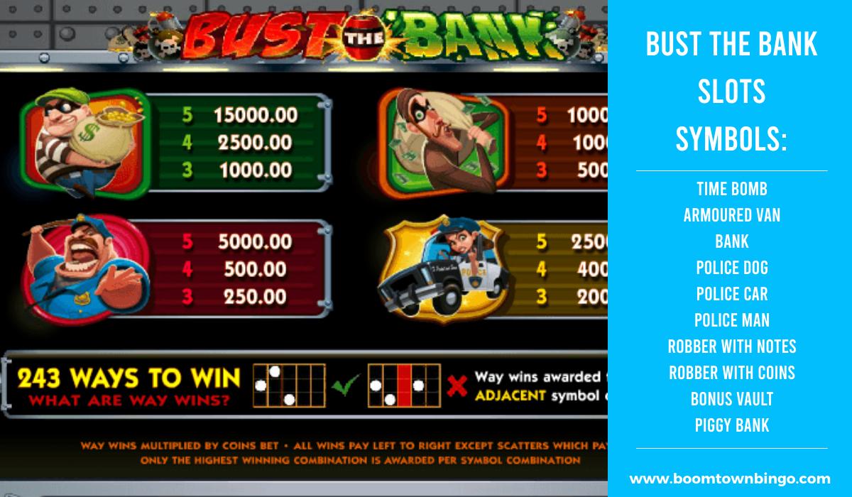Bust the Bank Slots machine Symbols