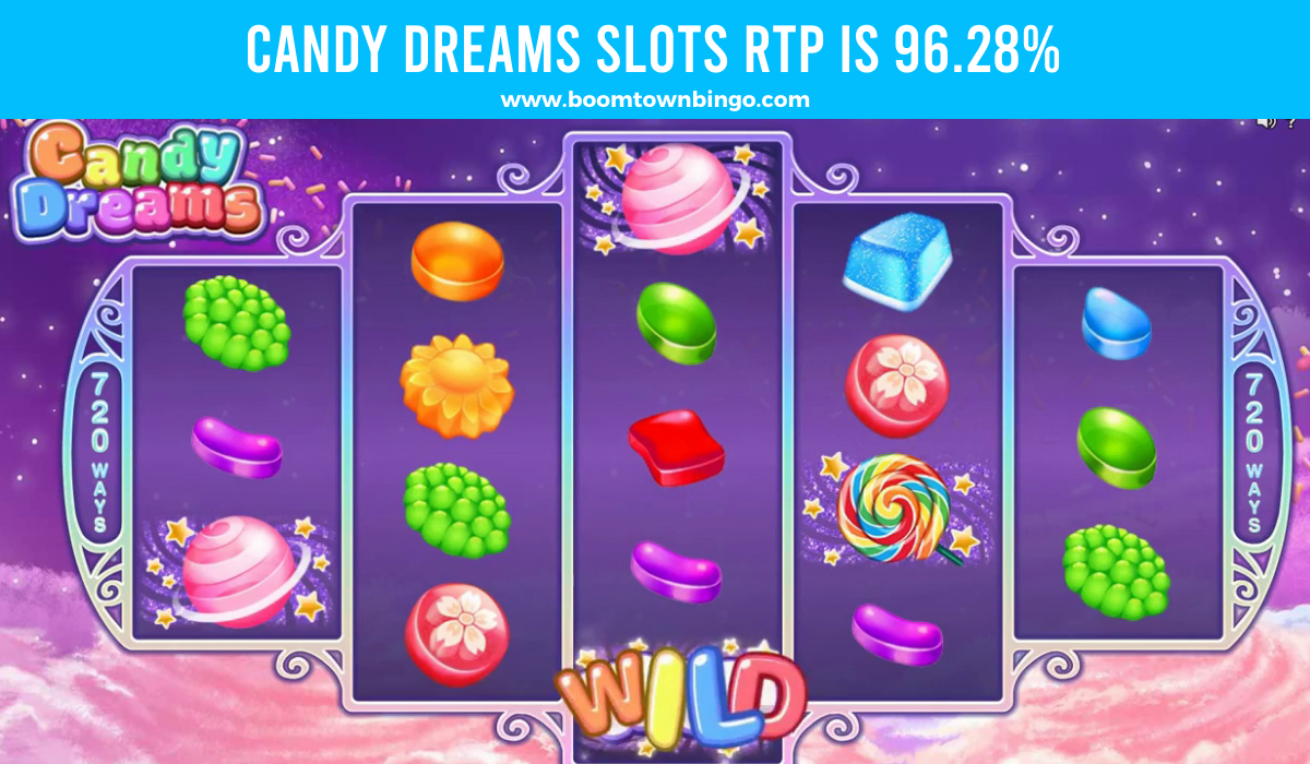 Candy Dreams Slots Return to player