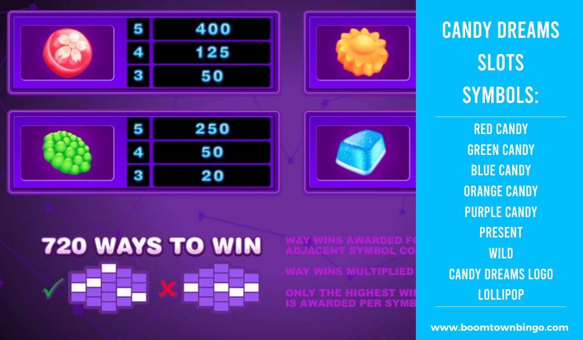Candy Dreams Slots machine Symbols