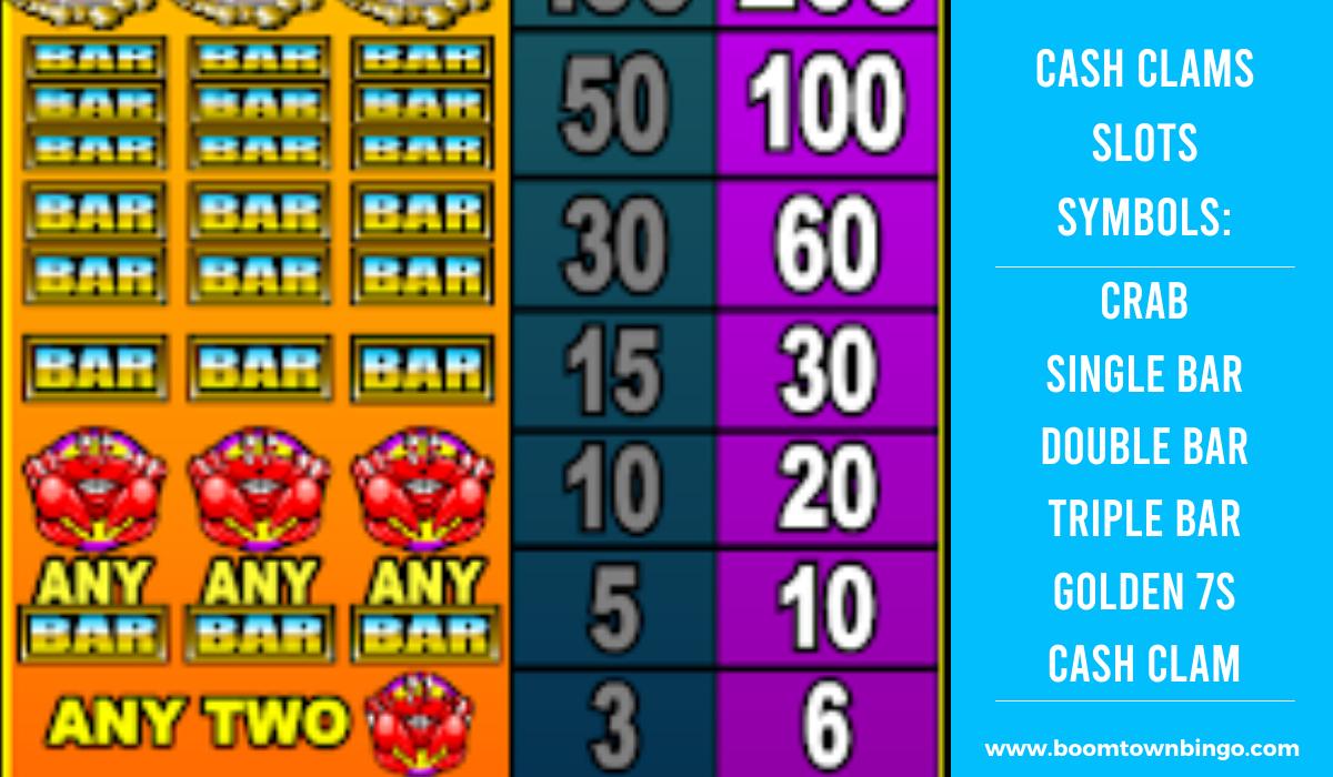 Cash Clams Slots machine Symbols