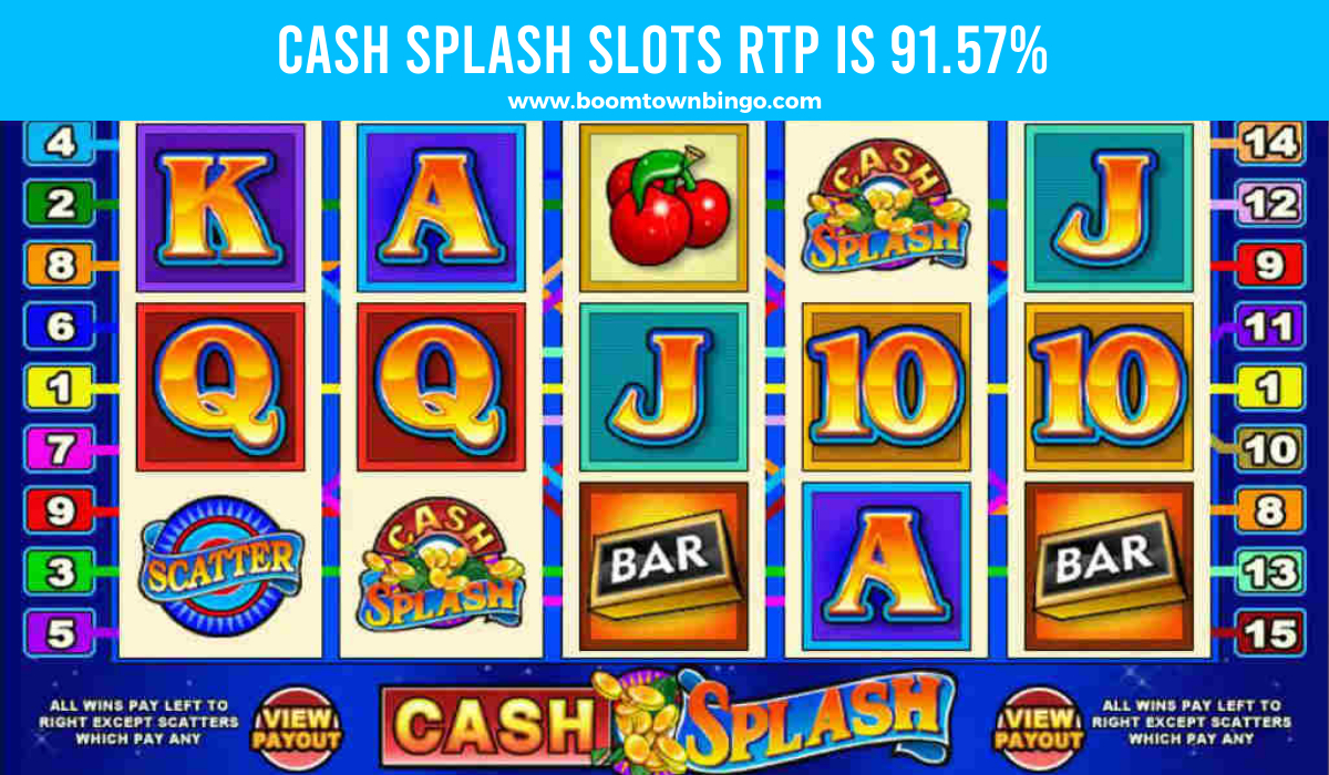 Cash Splash Slots Return to player