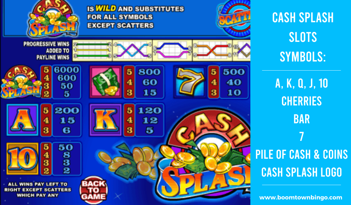 Cash Splash Slots machine Symbols