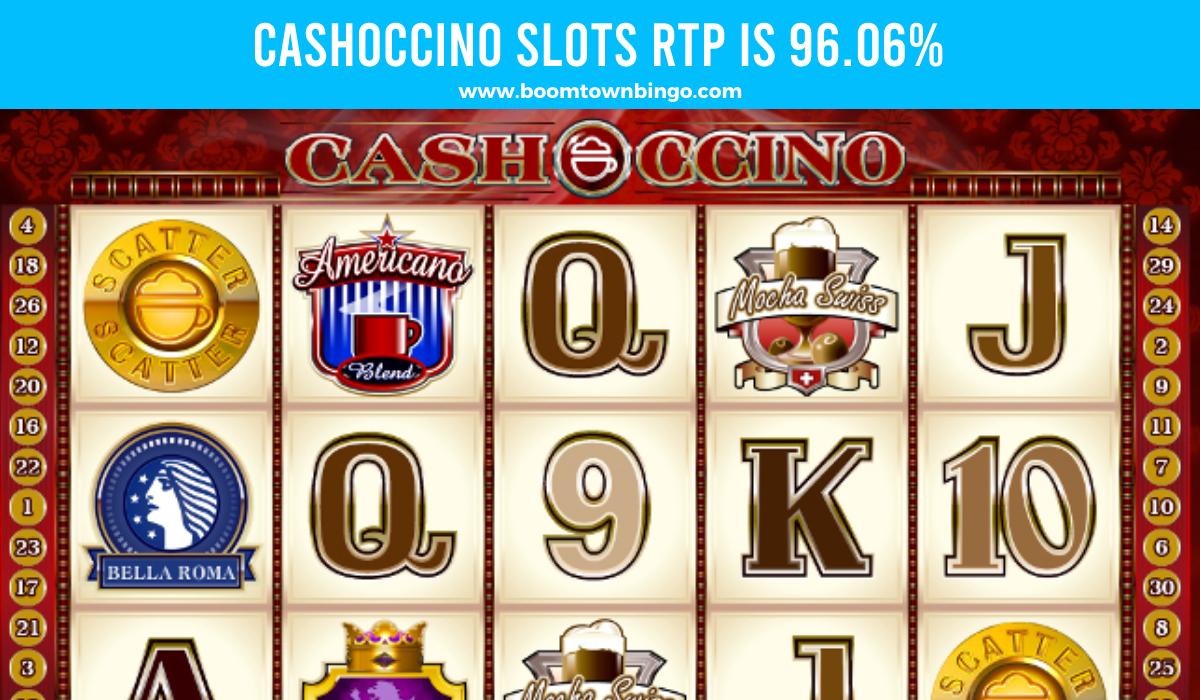 CashOccino Slots Return to player