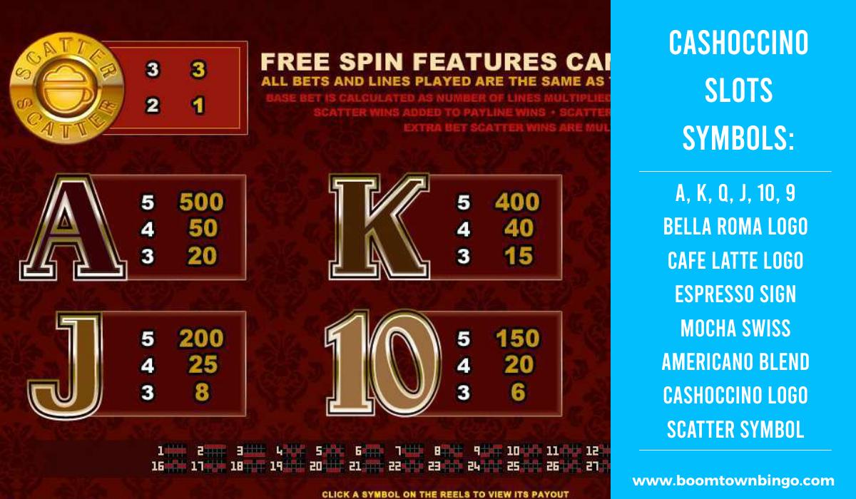 CashOccino Slots machine Symbols