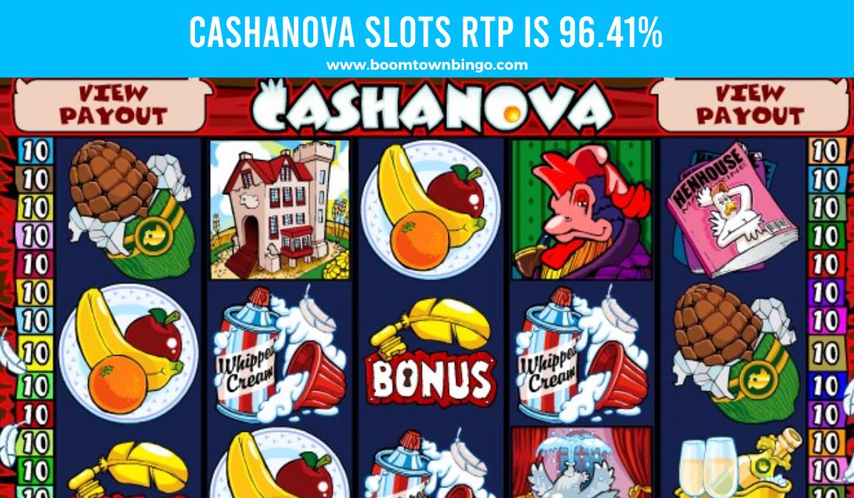 Cashanova Slots Return to player