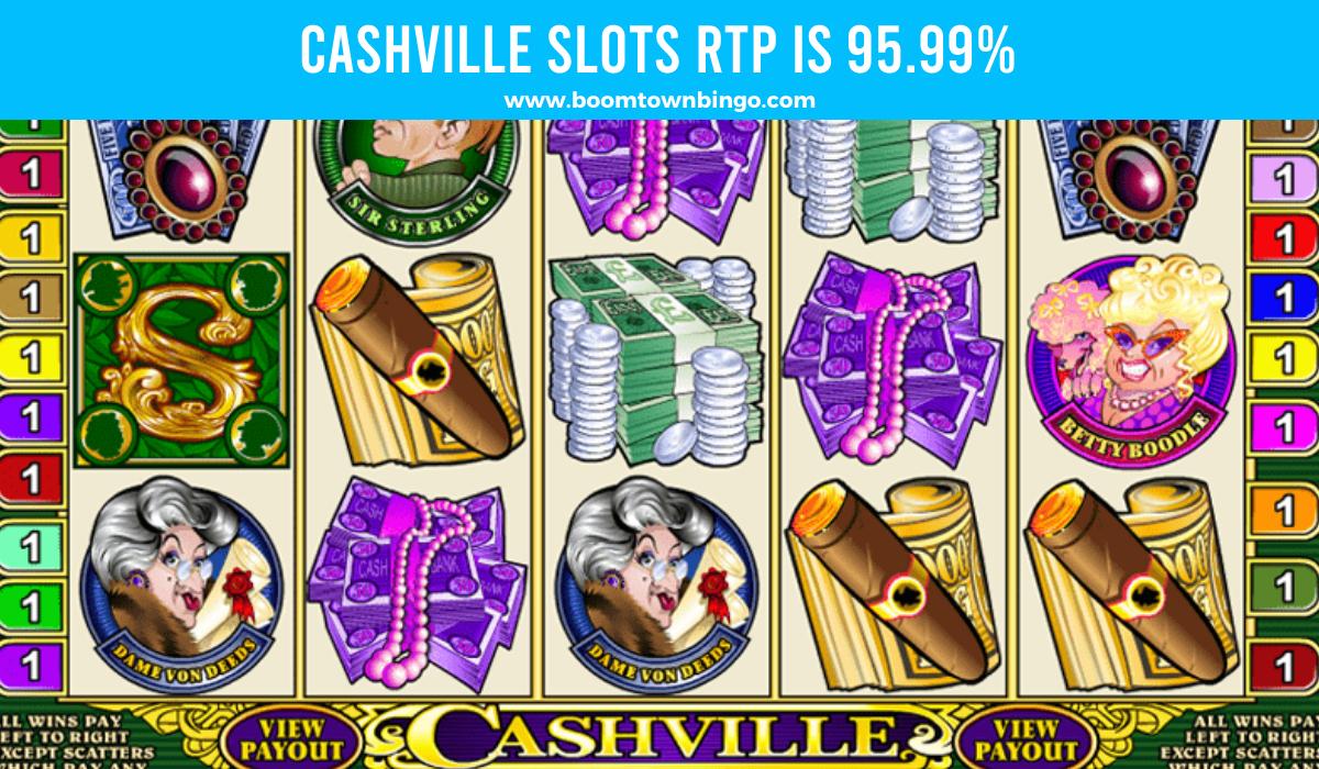 Cashville Slots Return to player