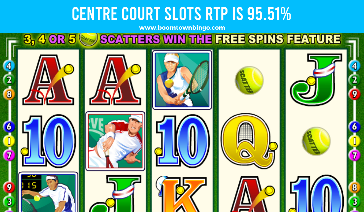 Centre Court Slots Return to player