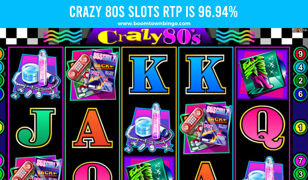 Crazy 80s Slots Return to player