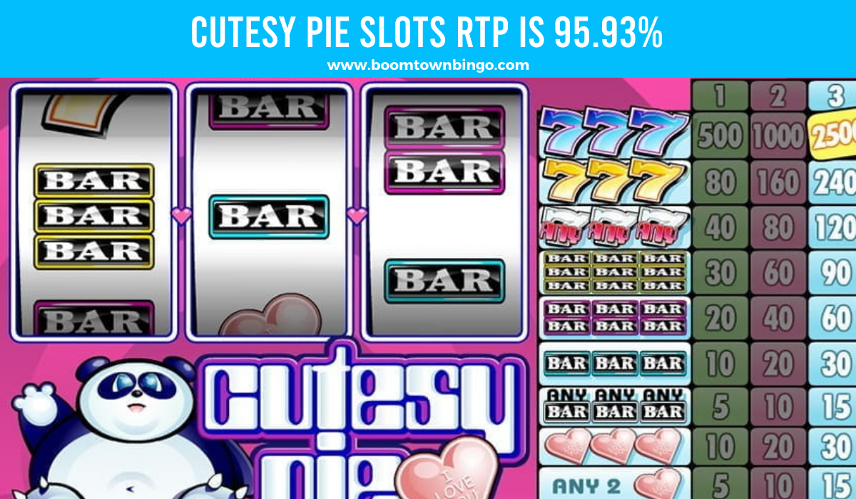 Cutesy Pie Slots Return to player