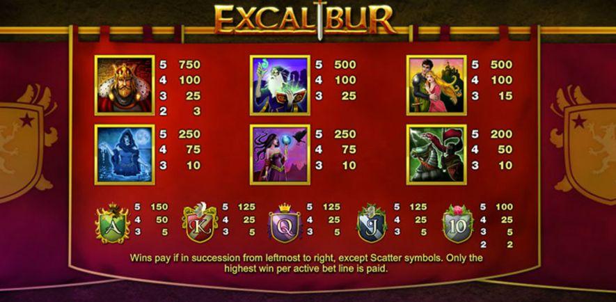 Xcaliber slots pay table