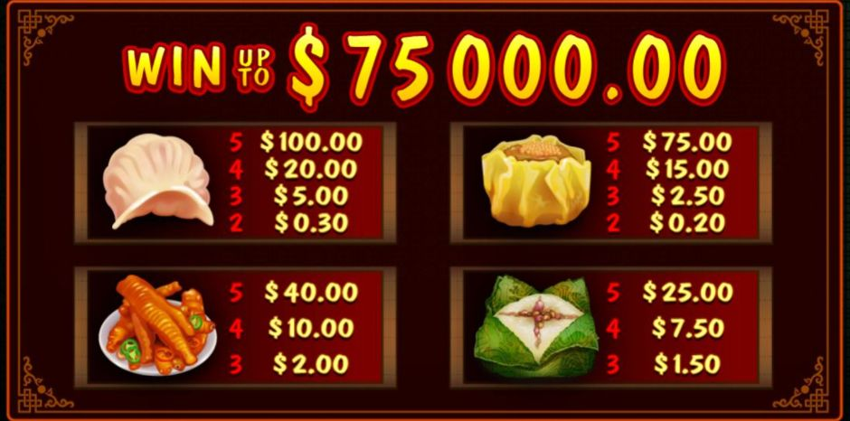 Win Sum Dim Sum Slot Machine pay table