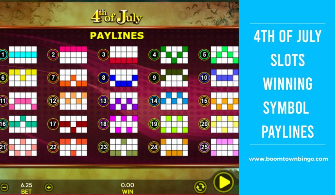 4th of July Slots Winning Paylines