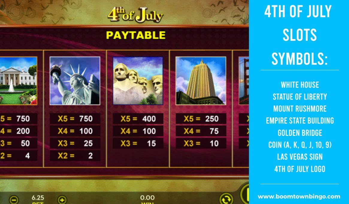 4th of July slots to win Symbols