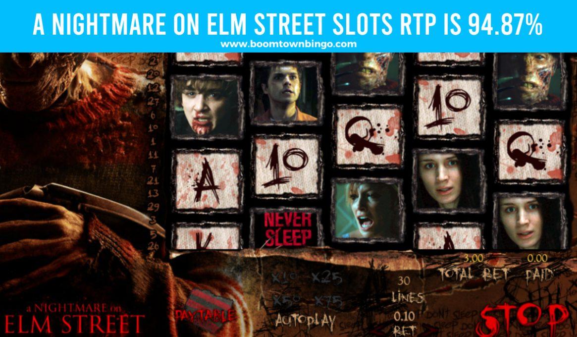 A Nightmare on Elm Street Slots Return to player