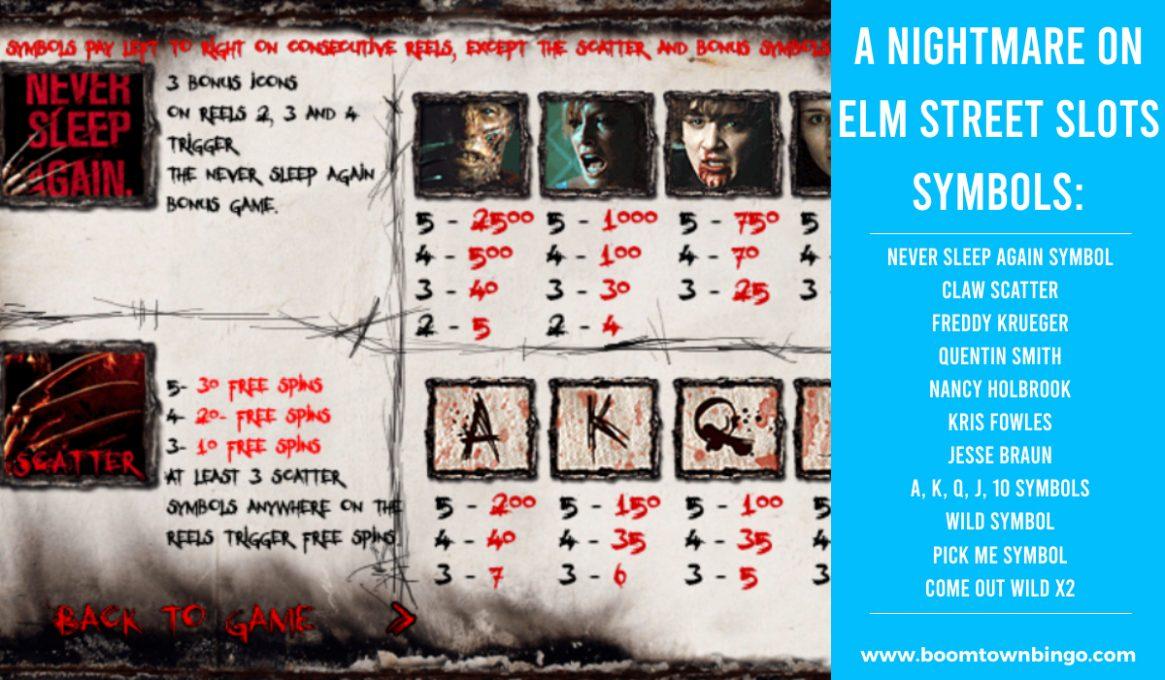 A Nightmare on Elm Street Slots machine Symbols