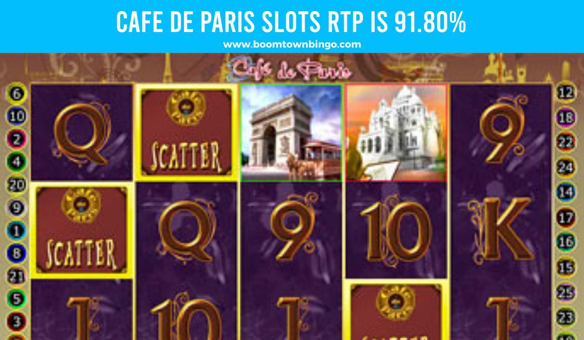 Cafe de Paris Slots Return to player
