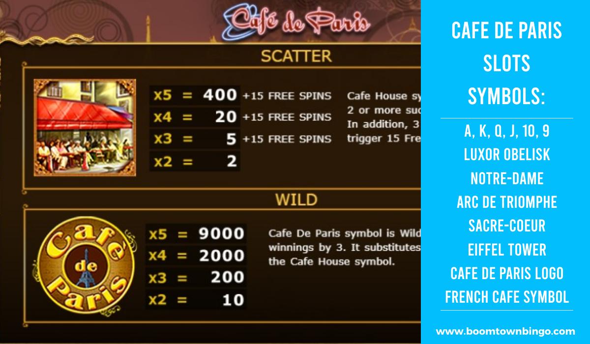 Cafe de Paris Slots machine Symbols