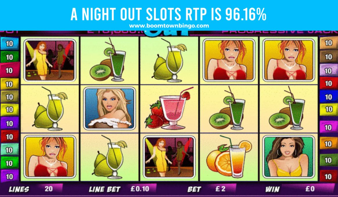 A Night Out Slots Return To Player