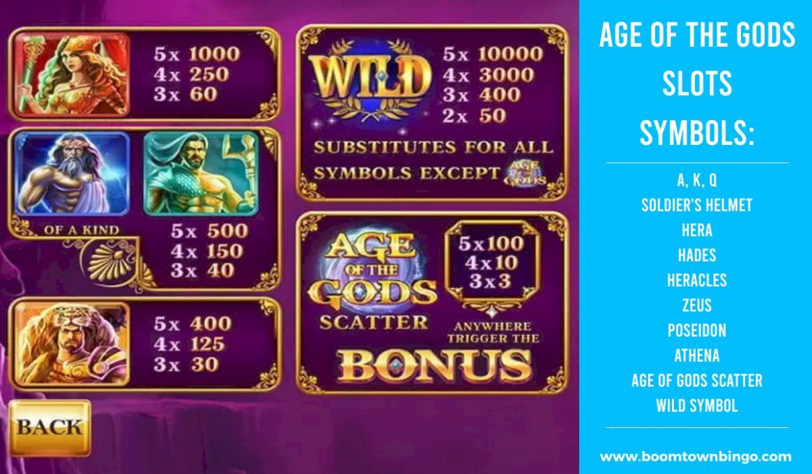 Age of the Gods Slots machine Symbols