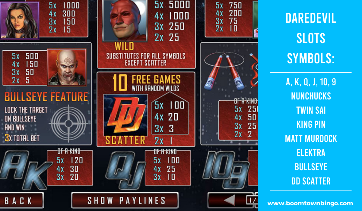 Daredevil Slots machines Symbols