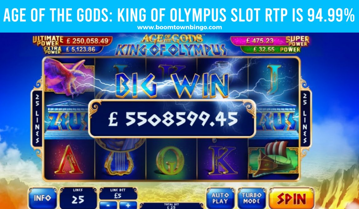 Age of the Gods King of Olympus Slot Return to player