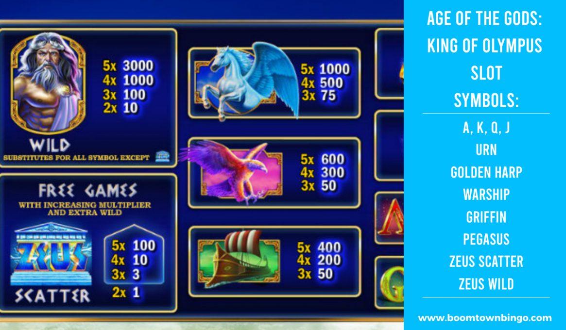 Age of the Gods King of Olympus Slot machine Symbols