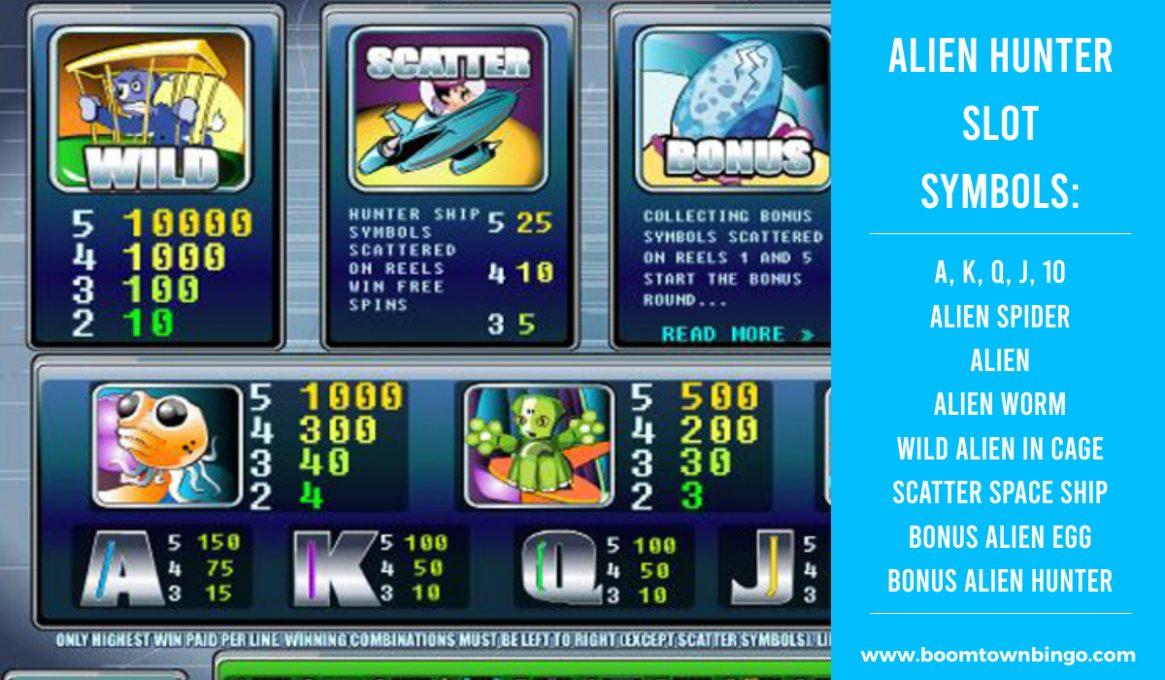 Alien Hunter Slot machine Symbols