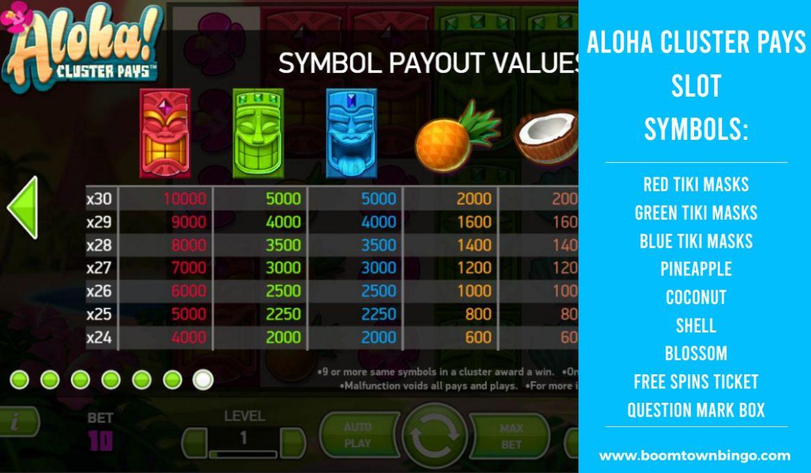 Aloha Cluster Pays Slot machine Symbols
