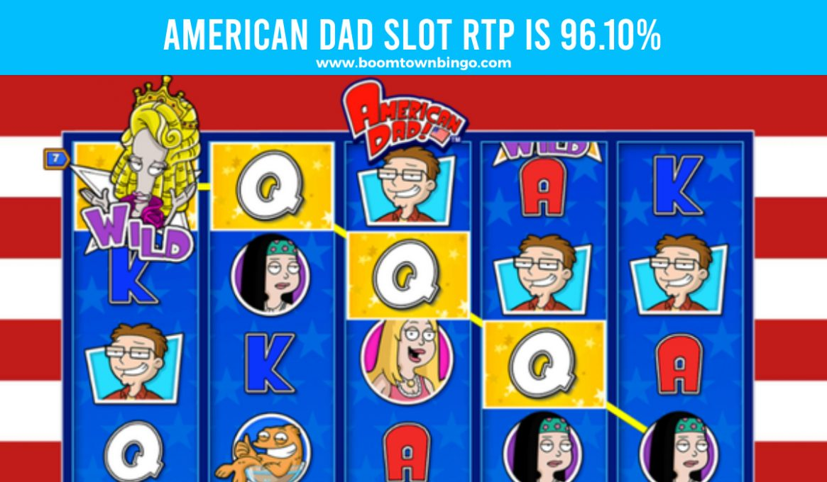 American Dad Slot Return to player
