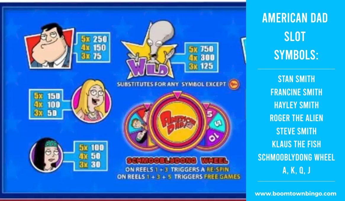American Dad Slot machine Symbols
