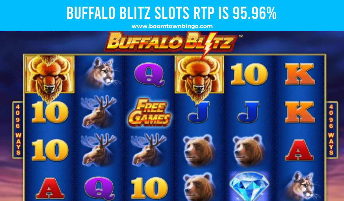 Buffalo Blitz Slots Return to player