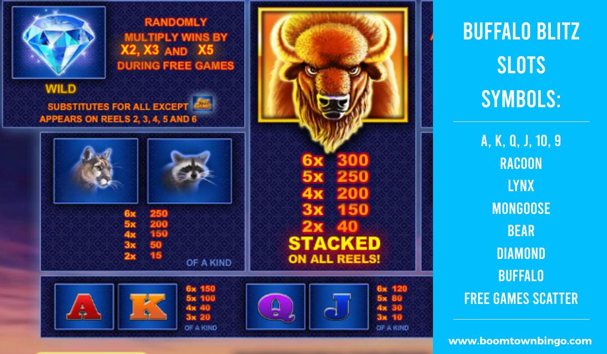 Buffalo Blitz Slots machine Symbols