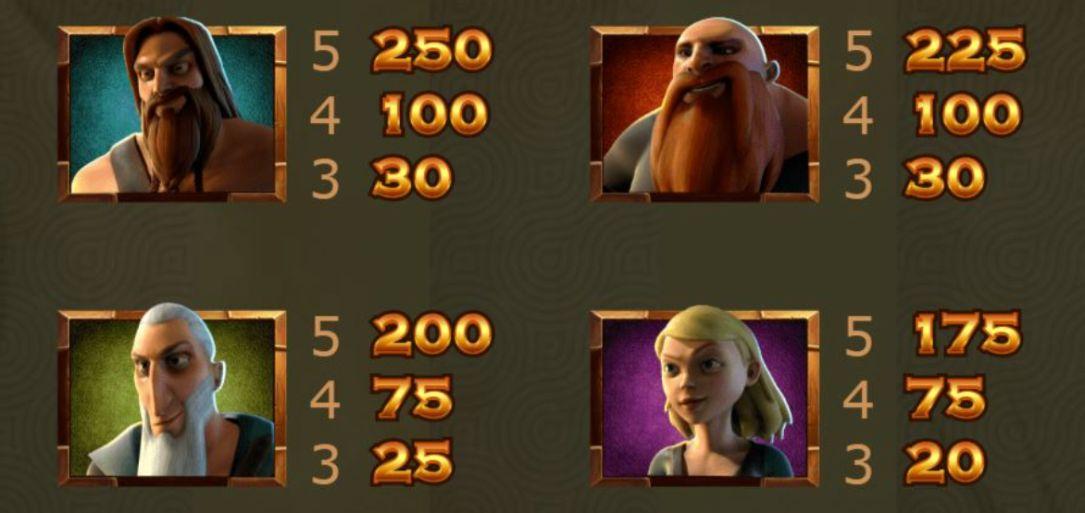 Vikings Go Wild Slots pay table