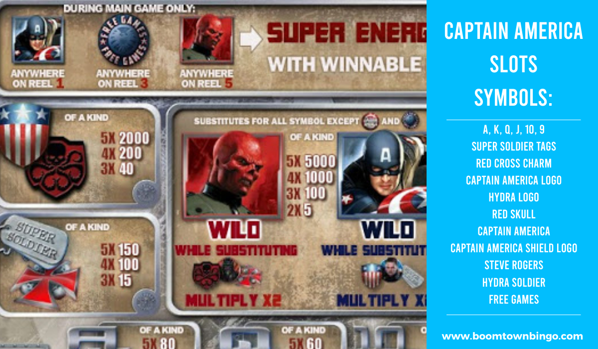 Captain America Slots machine Symbols