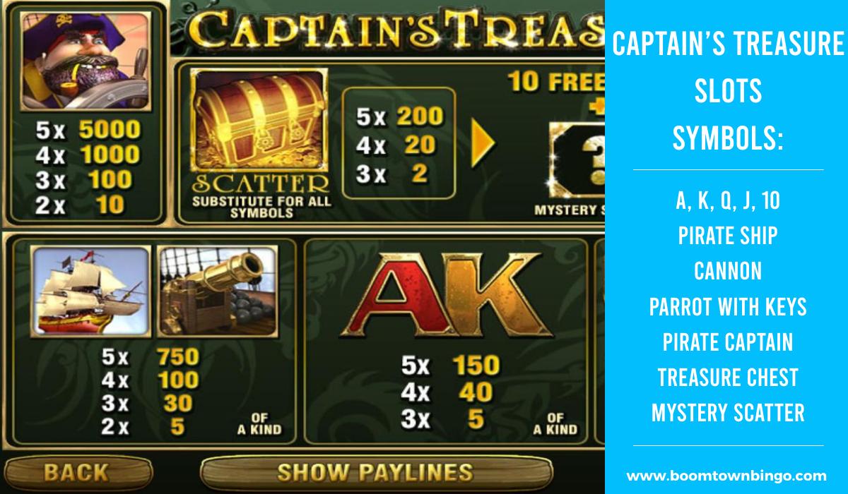 Captain's Treasure Slots machine Symbols