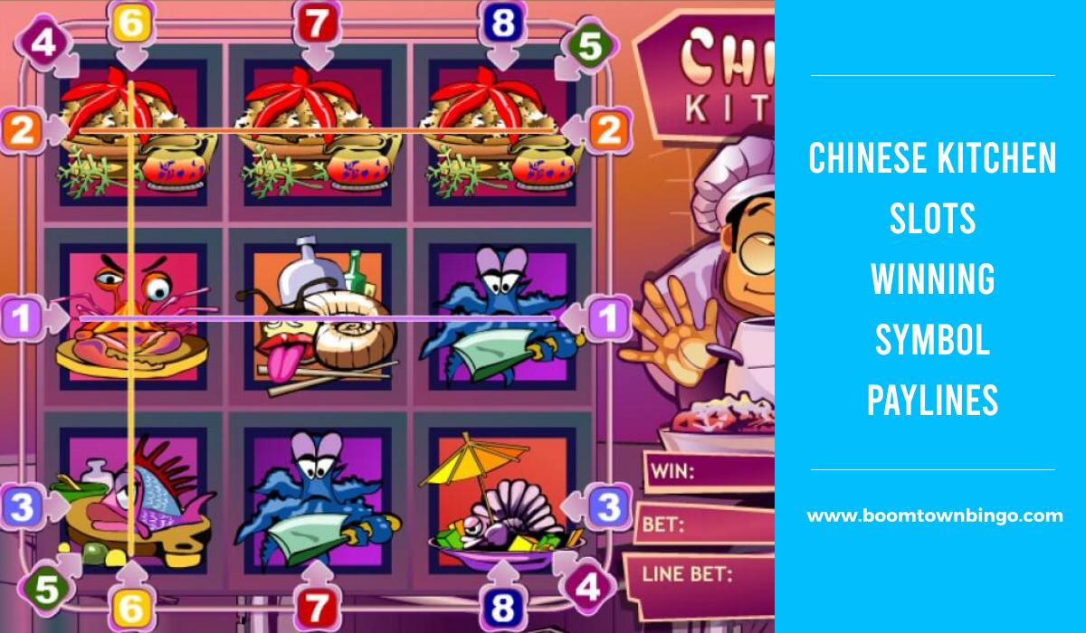 Chinese Kitchen Slots Symbol winning Paylines