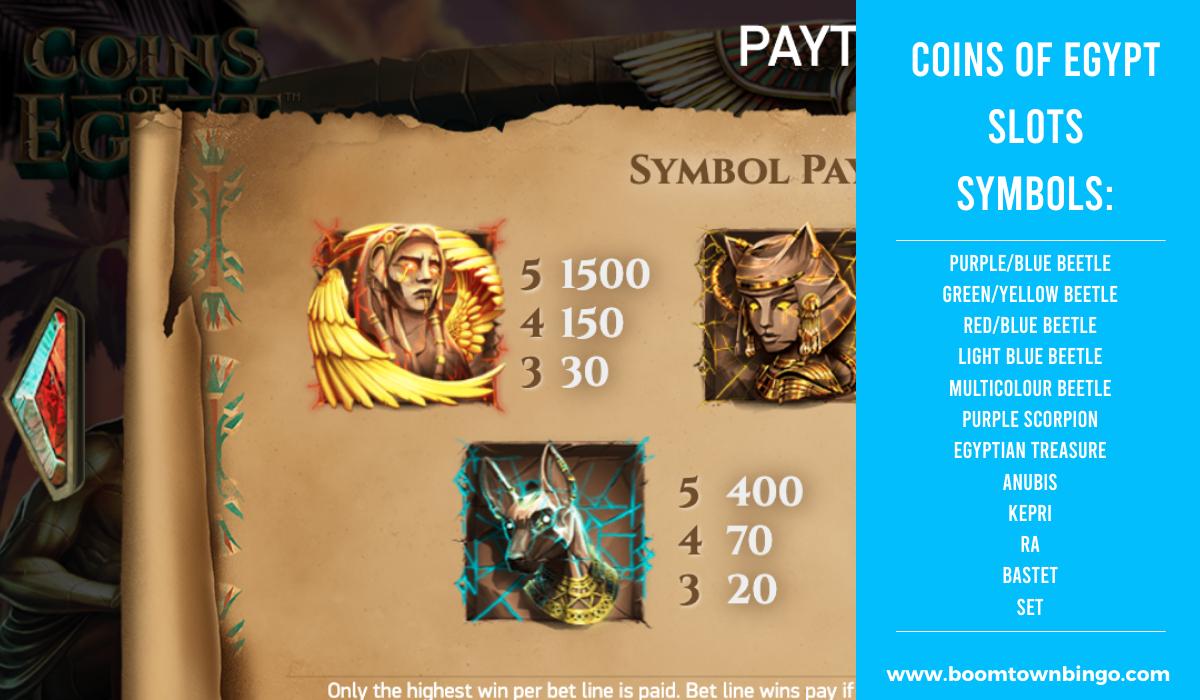 Coins of Egypt Slots machine Symbols