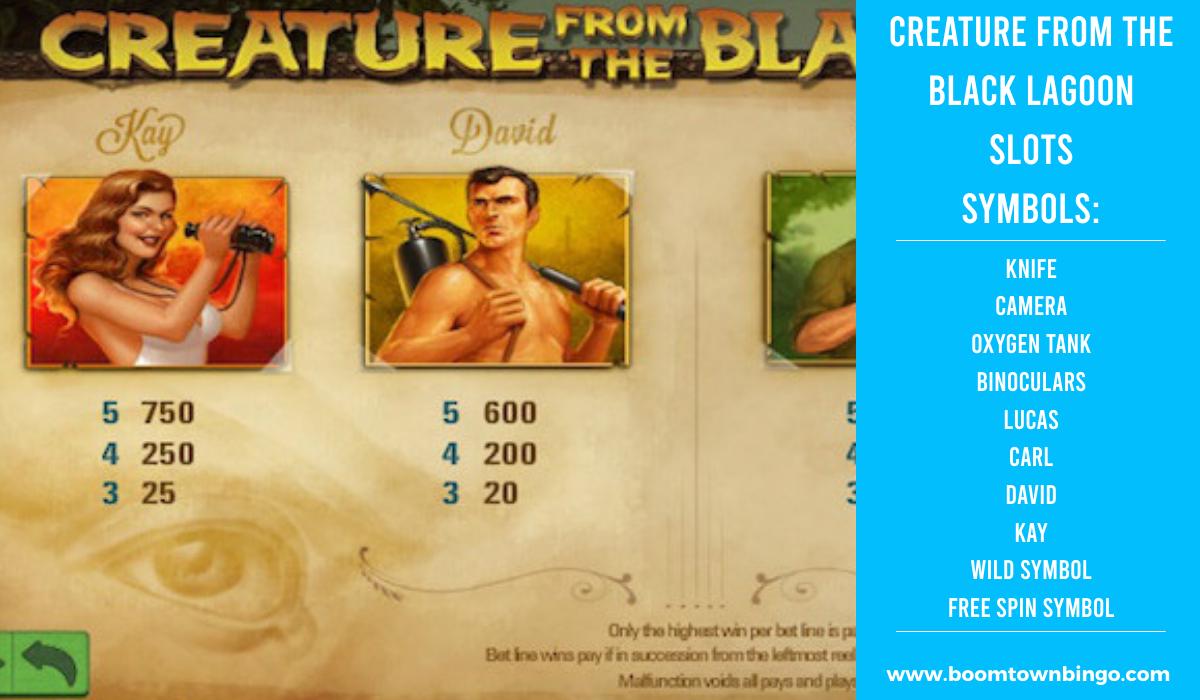 Creature from the Black Lagoon Slots machine Symbols