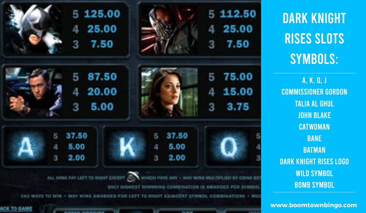 Dark Knight Rises Slots machine Symbols