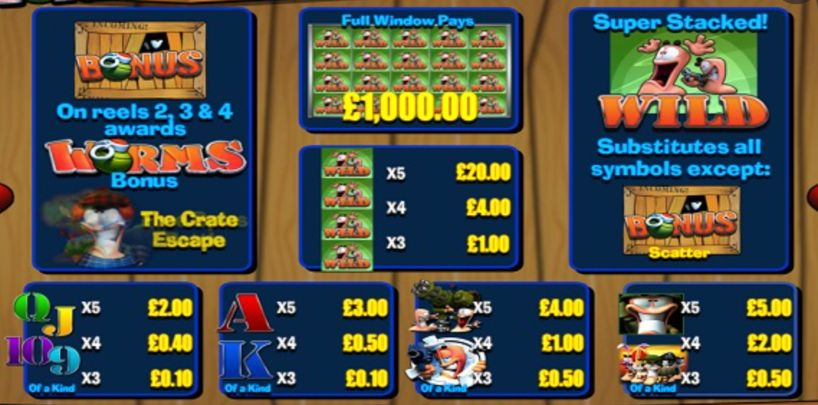 Worms Slot pay table