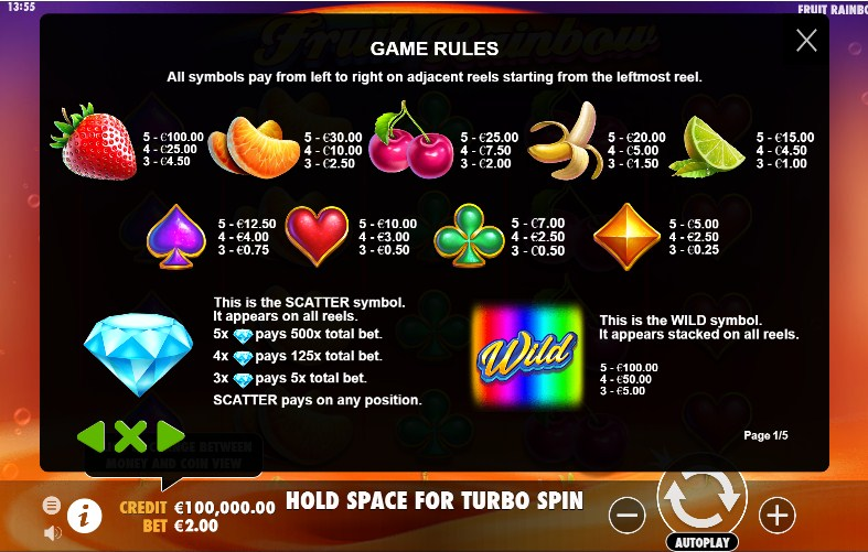 Fruit Spin Slot Paytable