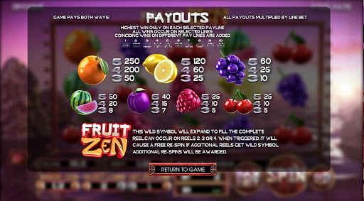Fruit Zen Slots Paytable