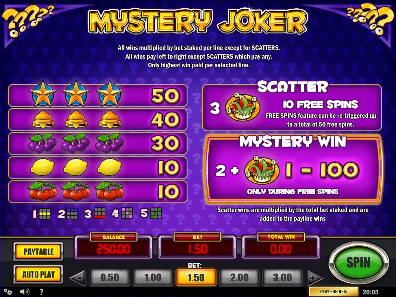 Mystery Joker Slot Symbols