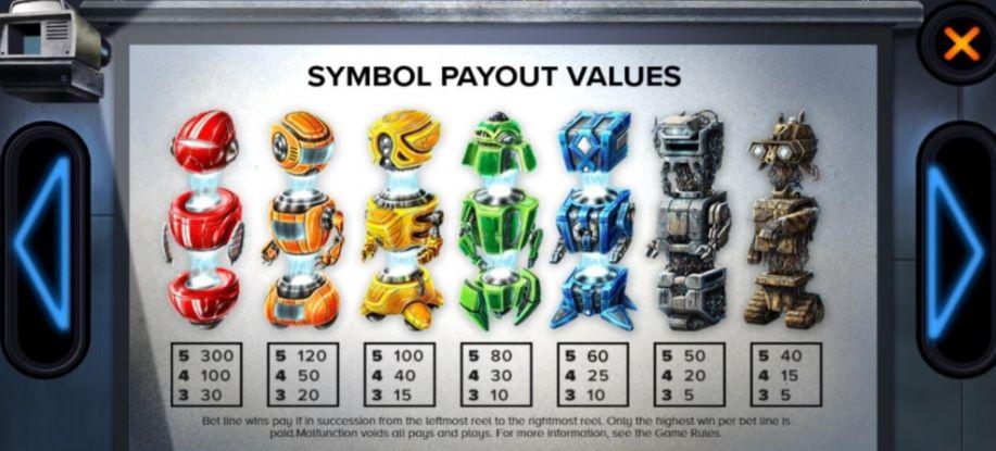 wild-o-tron 3000 slot payout values