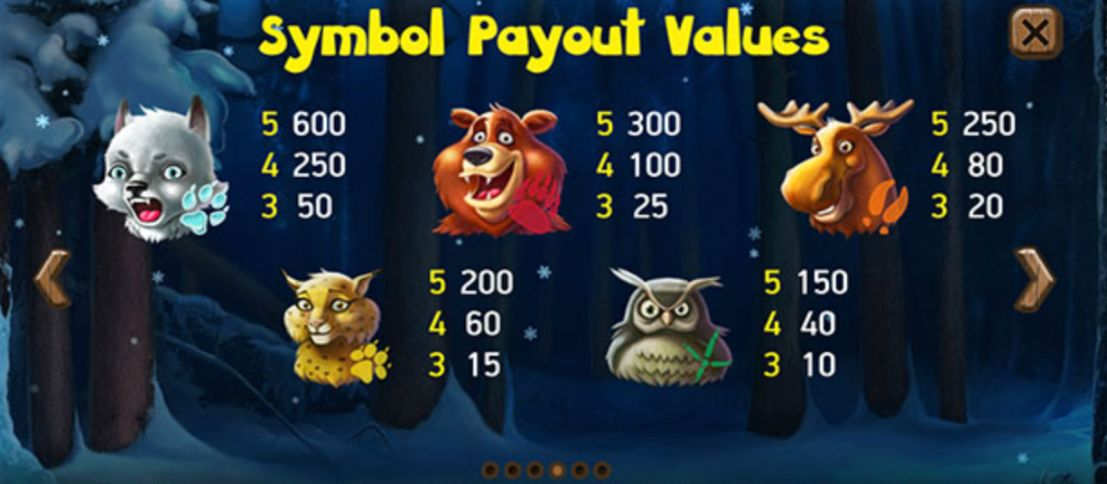 wolf cub slot payout table