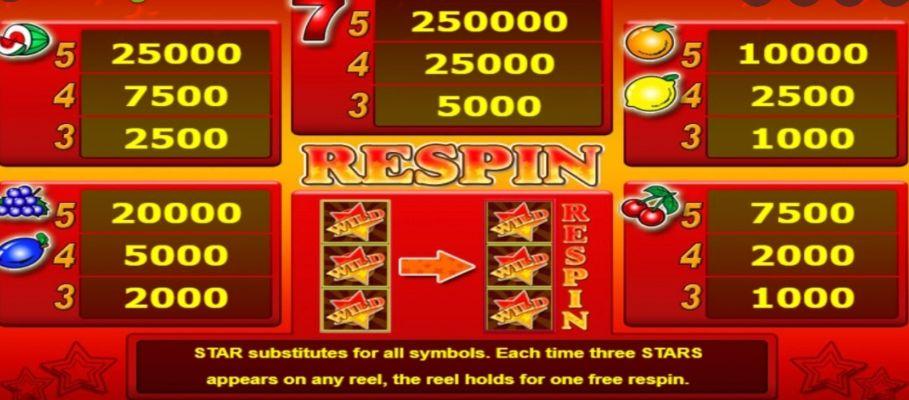 Wild Stars Slot Machine pay table