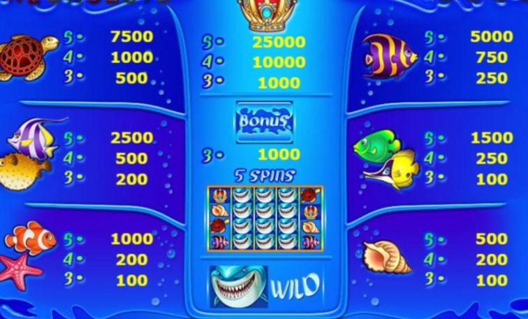 Wild Shark Slot Machine pay table